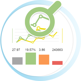 sitecore development | Website design